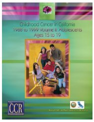 Childhood Cancer in California 1988-1999: Adolescents age 15-19
