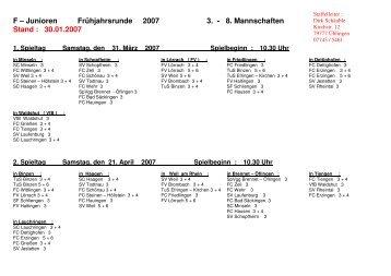 F – Junioren Frühjahrsrunde 2007 3. - 8. Mannschaften Stand ...