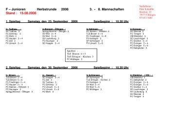 F – Junioren Herbstrunde 2006 3. - 8. Mannschaften Stand : 15.08 ...