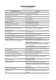 List of Gender Focal Points (as at 11 July 2012)