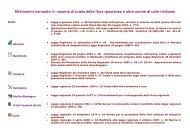 Riferimenti normativi in materia di tutela della flora spontanea e altre ...