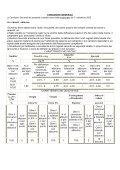 C[1].tto 101 - Frumento tenero nazionale - Inter-Associati– - Page 2