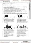Промышленные консольные и моноблочные насосы NBG(E) - Page 5