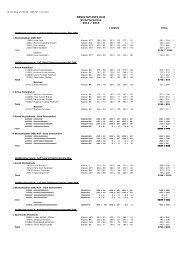 Resultatliste - 1 runde 2012 13.10.2012