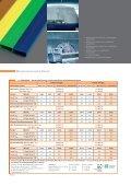 Swisspacer - Isolierglas-Center.de - Seite 5