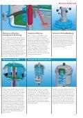 Membran-Stellantrieb - Arca-Regler GmbH - Seite 4