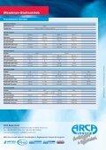 Membran-Stellantrieb - Arca-Regler GmbH - Seite 6