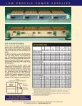 HSF/HSP Brochure - Kepco, Inc. - Page 4