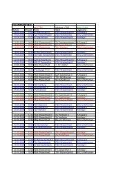 FSG WIESENTHEID rot = TSV schwarz = DJK grün = Laub Datum ...