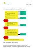 ATEX-starttipaketti pk-yrityksille (pdf) - Työterveyslaitos - Page 4