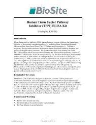 Human Tissue Factor Pathway Inhibitor (TFPI ... - Nordic Biosite