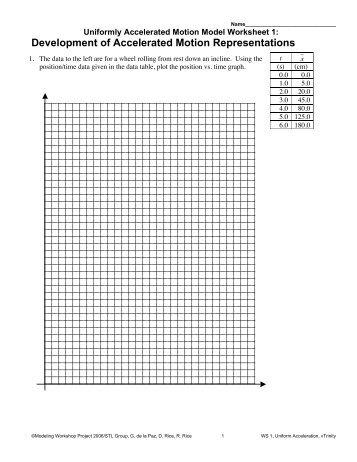 Mark scheme for Extension Worksheet – Topic 4, Worksheet 1