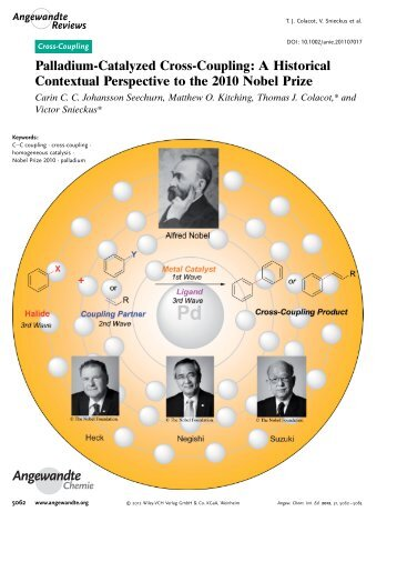 Palladium-Catalyzed Cross-Coupling - A Historical Contextual Perspective to the 2010 Nobel Prize