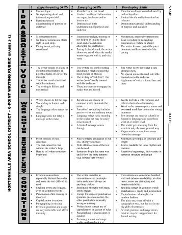District Performance-Task Writing Assessment (Protocols, Rubrics, and Worksheets)