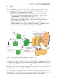 Aufbau und Komponenten