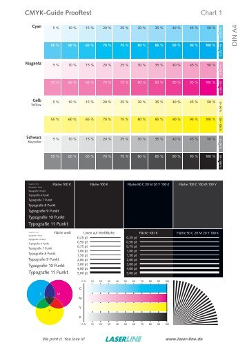 Cmyk-Guide Prooftest Chart 1 DIN A4