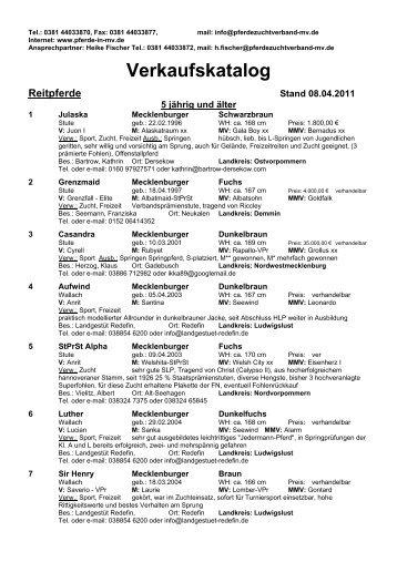Pony-, Kleinpferde- und Spezialrassen - Hippothek.de