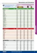 Katalog Standardrohr- markierer und Rohr- markierungs - Seite 3