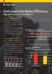 事業概況 - 昭和シェル石油