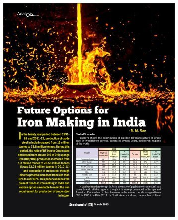 Future Options for Iron Making in India - Steelworld
