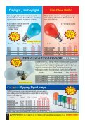 winter/spring promotion cmh - National Lamps and Components - Page 4