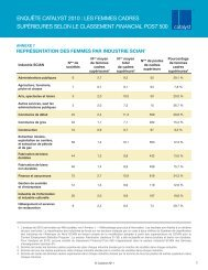 enquête catalyst 2010 : les femmes cadres supérieures selon le ...
