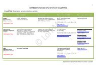 Consulter la liste des OPCA/OPACIF - Inffolor