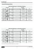 Ermeto Rohr-Montage - Parker - Seite 5