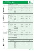 SASY 60i Busbar System - Page 7