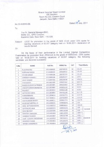 LDCE backlog Vacc SDE Civil 33 per quota held on 18-06 ... - SNEA(I)