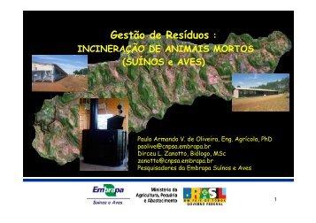 Palestra: Gestão de Resíduos - Embrapa Suínos e Aves