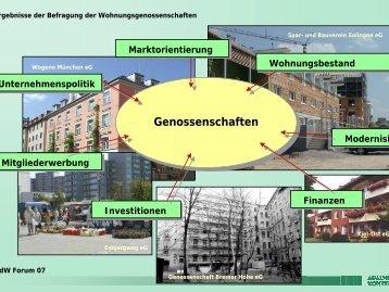 Genossenschaften Genossenschaften - GdW Jahresstatistik 2012