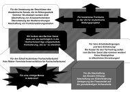 Für die Umsetzung der Beschlüsse des Akademische Senats, die im ...