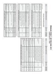 PŘEHLED VÝZEV 7. RP PRO ROK 2011(vyhlášených 20. 7. 2010)