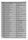 (Cod005 - Relat\363rio Geral dos Candidatos Inscritos) - Linhares - Page 3