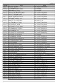 (Cod005 - Relat\363rio Geral dos Candidatos Inscritos) - Linhares - Page 5