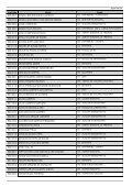 (Cod005 - Relat\363rio Geral dos Candidatos Inscritos) - Linhares - Page 6
