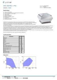 DVCI 450-POC + FTG - Aura Nord