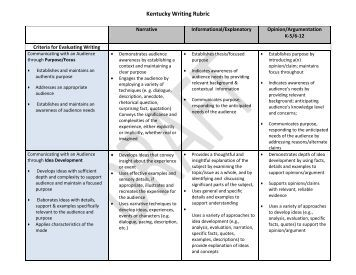 fcat writing rubric Previously, only students in fourth, eighth and 10th grades took the fcat writing exam john o'connor / stateimpact florida this chart compares testing time on the fcat to the new florida standards assessment.