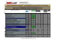 SERIAL PROGRAMMING PROTOCOLS - ECU ... - Auto Consulting