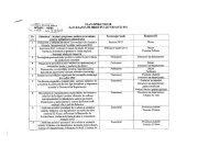 Plan operațional 2013 - Facultatea de Medicina si Farmacie Oradea