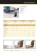 Pozzetti di distribuzione - Gifas Elettromateriale Srl - Page 5