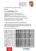 HBV-Aktuell 30-12, 06.09.2012 - Hamburger Basketball-Verband - Seite 3