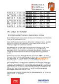 HBV-Aktuell 30-12, 06.09.2012 - Hamburger Basketball-Verband - Seite 4