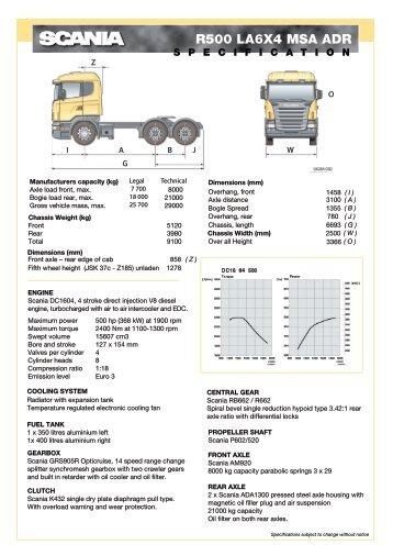 R500 LA 6x4 MSA ADR_new - Scania