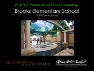 Brooks Elementary School