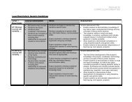 Level Descriptors: Generic Guidelines