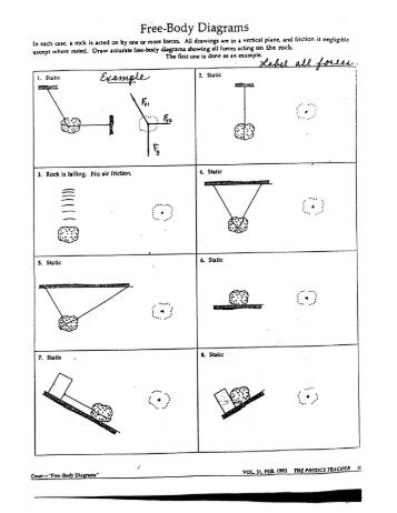 drawing free body diagrams worksheet - Termolak