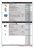 Catálogo Ésistemas 10.11 | Download da Tabela Preços - Esistemas - Page 3