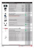 Catálogo Ésistemas 10.11 | Download da Tabela Preços - Esistemas - Page 4